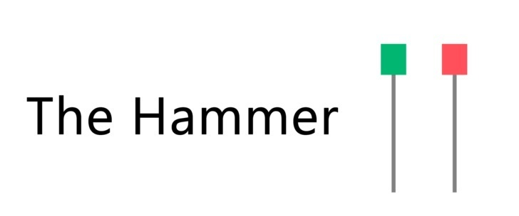 Hammer candlestick and how to use it in Binomo