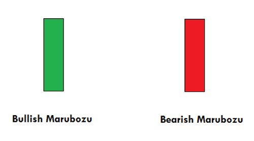 How to trade effectively in binomo with Marubozu candlestick pattern