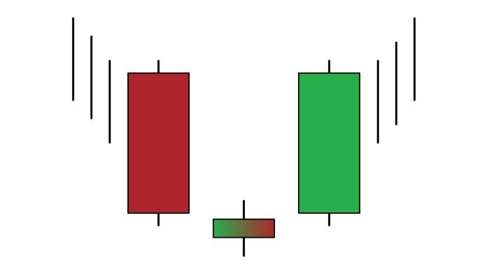 Morning Star candlestick pattern – How to use and trade with it in Binomo